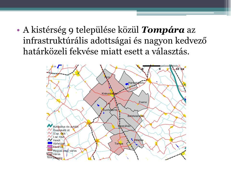 A kistérség 9 települése közül Tompára az infrastruktúrális adottságai és nagyon kedvező határközeli fekvése miatt esett a választás.