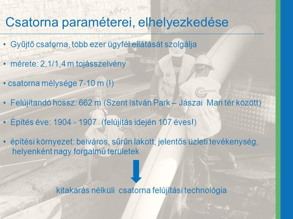 Csatorna paraméterei, elhelyezkedése Gyűjtő csatorna, több ezer ügyfél ellátását szolgálja mérete: 2,1/1,4 m tojásszelvény csatorna mélysége 7-10 m (!) Felújítandó hossz: 662 m (Szent István Park – Jászai Mari tér között) Építés éve: 1904 - 1907 (felújítás idején 107 éves!) építési környezet: belváros, sűrűn lakott, jelentős üzleti tevékenység, helyenként nagy forgalmú területek kitakarás nélküli csatorna felújítási technológia