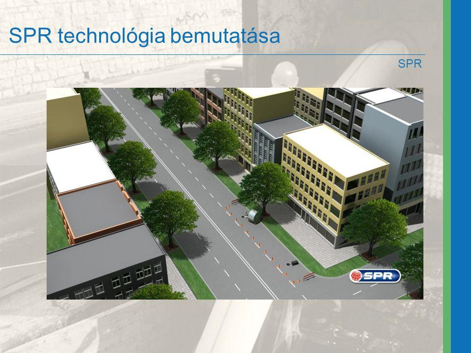 SPR technológia bemutatása SPR
