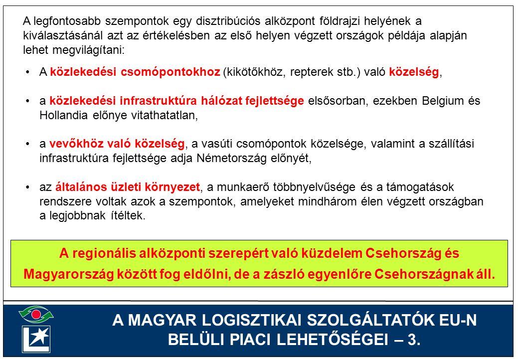 A MAGYAR LOGISZTIKAI SZOLGÁLTATÓK EU-N BELÜLI PIACI LEHETŐSÉGEI – 3.