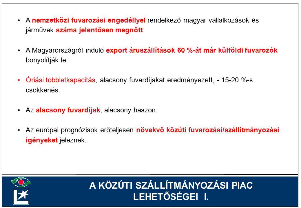 A KÖZÚTI SZÁLLÍTMÁNYOZÁSI PIAC LEHETŐSÉGEI I. A nemzetközi fuvarozási engedéllyel rendelkező magyar vállalkozások és járművek száma jelentősen megnőtt