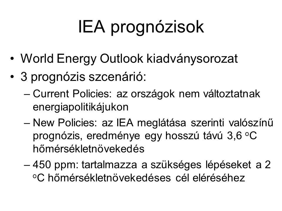 IEA prognózisok World Energy Outlook kiadványsorozat 3 prognózis szcenárió: –Current Policies: az országok nem változtatnak energiapolitikájukon –New