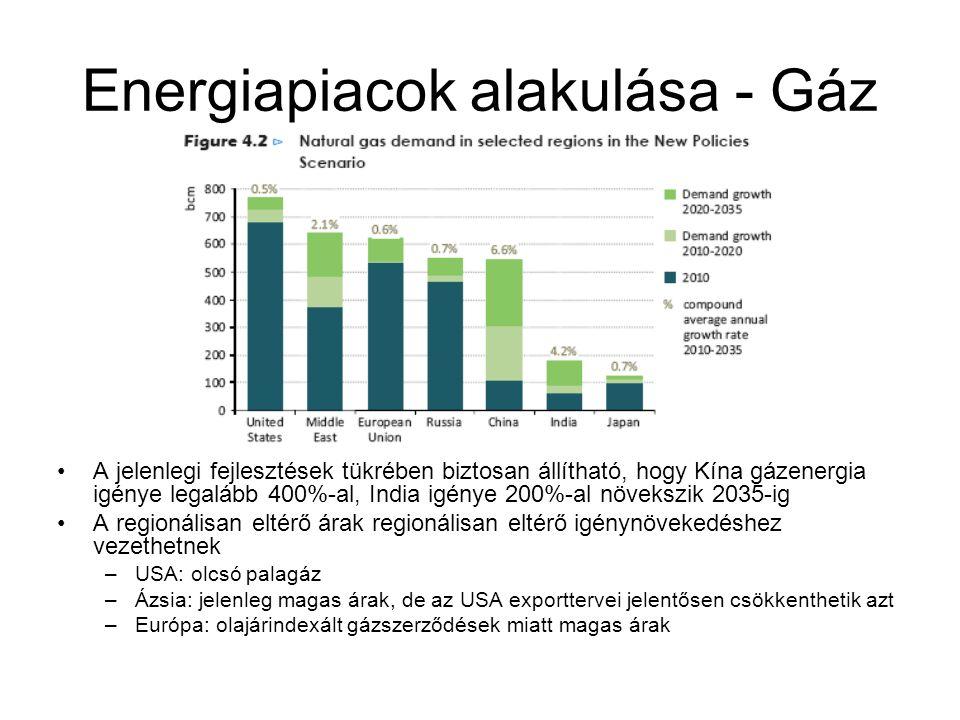 Energiapiacok alakulása - Gáz A jelenlegi fejlesztések tükrében biztosan állítható, hogy Kína gázenergia igénye legalább 400%-al, India igénye 200%-al