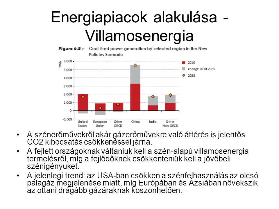 Energiapiacok alakulása - Villamosenergia A szénerőművekről akár gázerőművekre való áttérés is jelentős CO2 kibocsátás csökkenéssel járna. A fejlett o