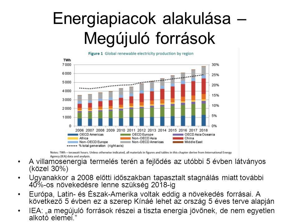 Energiapiacok alakulása – Megújuló források A villamosenergia termelés terén a fejlődés az utóbbi 5 évben látványos (közel 30%) Ugyanakkor a 2008 előt