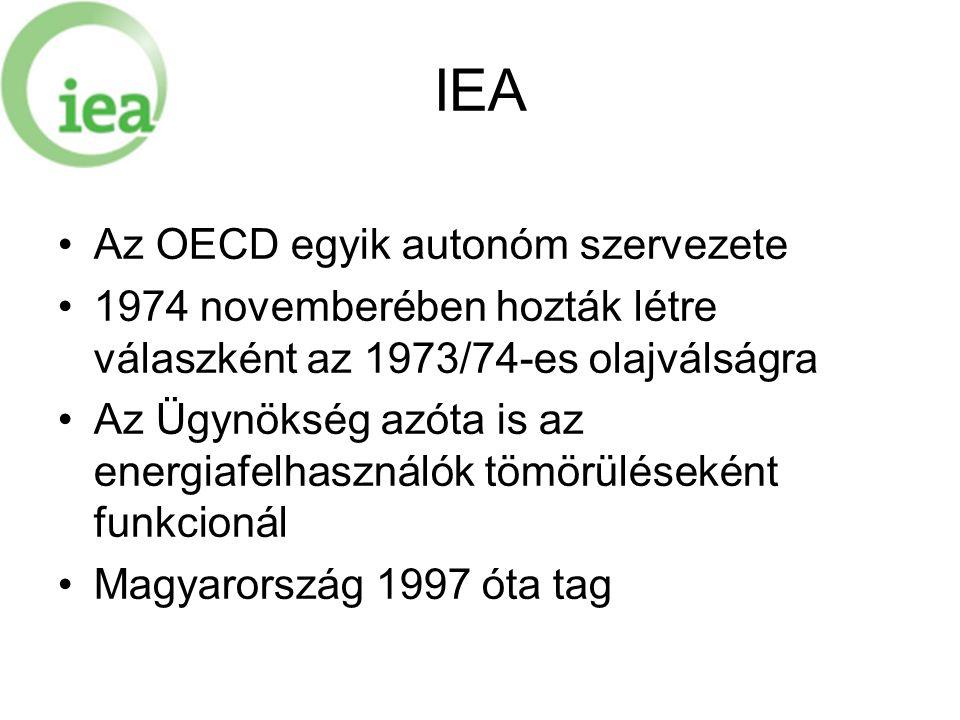 IEA Az OECD egyik autonóm szervezete 1974 novemberében hozták létre válaszként az 1973/74-es olajválságra Az Ügynökség azóta is az energiafelhasználók
