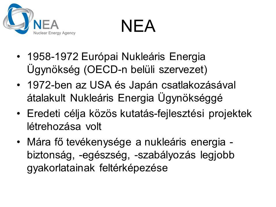NEA 1958-1972 Európai Nukleáris Energia Ügynökség (OECD-n belüli szervezet) 1972-ben az USA és Japán csatlakozásával átalakult Nukleáris Energia Ügynö