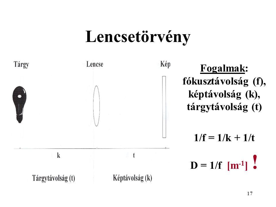 17 Lencsetörvény Fogalmak: fókusztávolság (f), képtávolság (k), tárgytávolság (t) 1/f = 1/k + 1/t D = 1/f [m -1 ] !