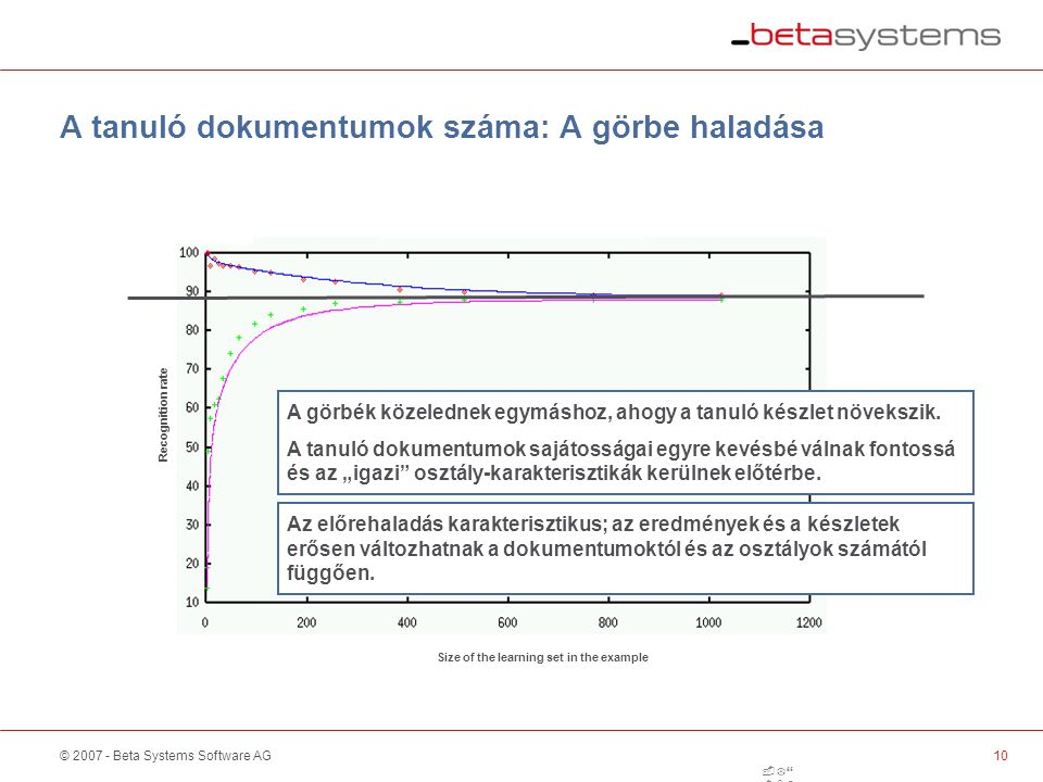 © 2007 - Beta Systems Software AG Recognition rate Size of the learning set in the example 10 A tanuló dokumentumok száma: A görbe haladása A görbék k