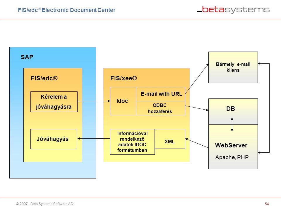 © 2007 - Beta Systems Software AG54 SAP FIS/xee® DB WebServer Apache, PHP FIS/edc® Kérelem a jóváhagyásra Információval rendelkező adatok IDOC formátumban Jóváhagyás Idoc E-mail with URL ODBC hozzáférés XML Bármely e-mail kliens FIS/edc ® Electronic Document Center