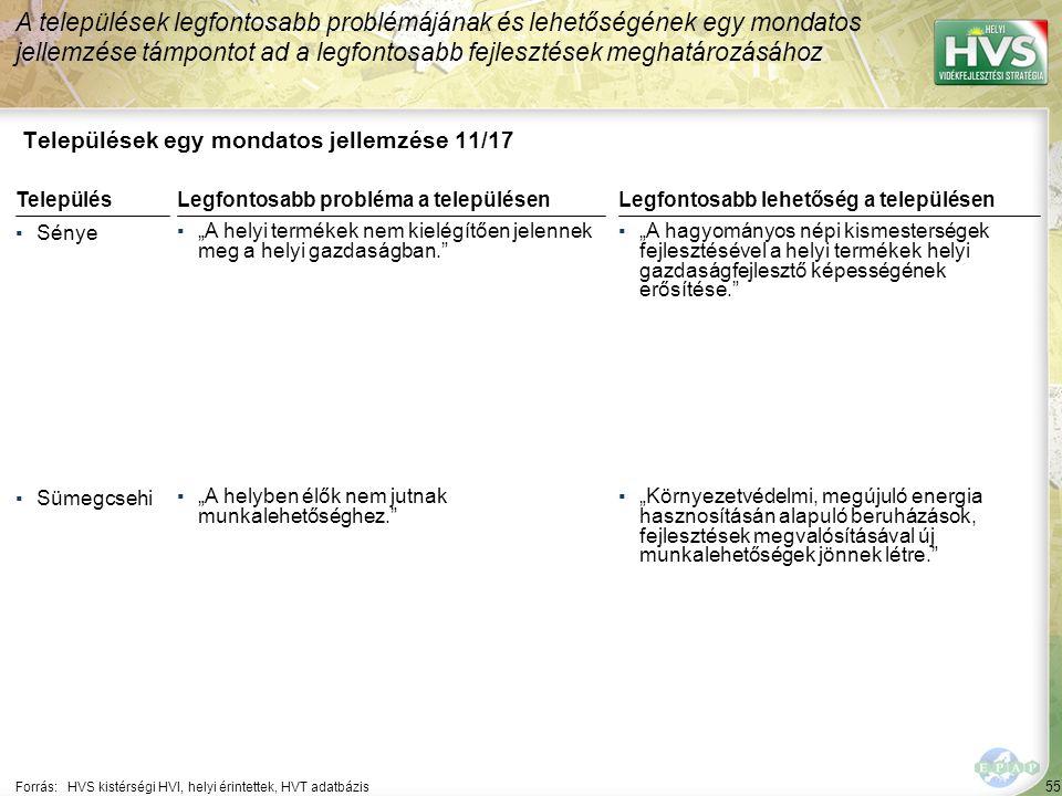 """55 Települések egy mondatos jellemzése 11/17 A települések legfontosabb problémájának és lehetőségének egy mondatos jellemzése támpontot ad a legfontosabb fejlesztések meghatározásához Forrás:HVS kistérségi HVI, helyi érintettek, HVT adatbázis TelepülésLegfontosabb probléma a településen ▪Sénye ▪""""A helyi termékek nem kielégítően jelennek meg a helyi gazdaságban. ▪Sümegcsehi ▪""""A helyben élők nem jutnak munkalehetőséghez. Legfontosabb lehetőség a településen ▪""""A hagyományos népi kismesterségek fejlesztésével a helyi termékek helyi gazdaságfejlesztő képességének erősítése. ▪""""Környezetvédelmi, megújuló energia hasznosításán alapuló beruházások, fejlesztések megvalósításával új munkalehetőségek jönnek létre."""