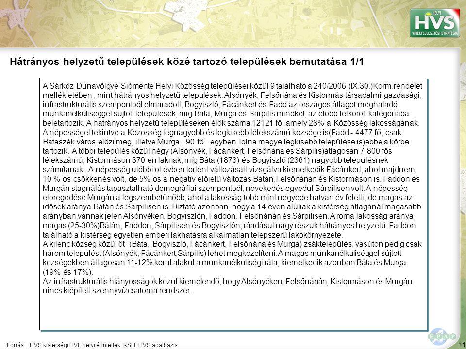 11 A Sárköz-Dunavölgye-Siómente Helyi Közösség települései közül 9 található a 240/2006 (IX.30.)Korm.rendelet mellékletében, mint hátrányos helyzetű t