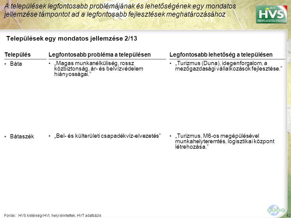 """42 Települések egy mondatos jellemzése 2/13 A települések legfontosabb problémájának és lehetőségének egy mondatos jellemzése támpontot ad a legfontosabb fejlesztések meghatározásához Forrás:HVS kistérségi HVI, helyi érintettek, HVT adatbázis TelepülésLegfontosabb probléma a településen ▪Báta ▪""""Magas munkanélküliség, rossz közbiztonság, ár- és belvízvédelem hiányosságai. ▪Bátaszék ▪""""Bel- és külterületi csapadékvíz-elvezetés Legfontosabb lehetőség a településen ▪""""Turizmus (Duna), idegenforgalom, a mezőgazdasági vállalkozások fejlesztése. ▪""""Turizmus, M6-os megépülésével munkahelyteremtés, logisztikai központ létrehozása."""