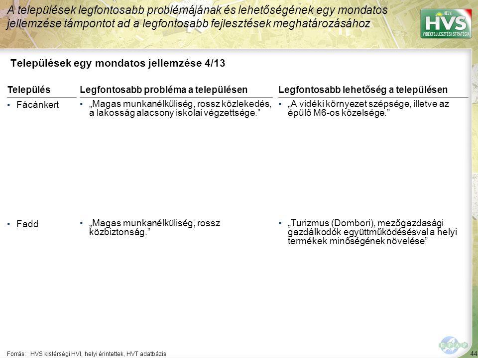 44 Települések egy mondatos jellemzése 4/13 A települések legfontosabb problémájának és lehetőségének egy mondatos jellemzése támpontot ad a legfontos
