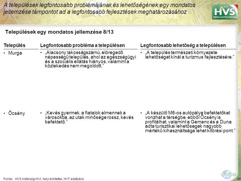 """48 Települések egy mondatos jellemzése 8/13 A települések legfontosabb problémájának és lehetőségének egy mondatos jellemzése támpontot ad a legfontosabb fejlesztések meghatározásához Forrás:HVS kistérségi HVI, helyi érintettek, HVT adatbázis TelepülésLegfontosabb probléma a településen ▪Murga ▪""""Alacsony lakosságszámú, elöregedő népességű település, ahol az egészségügyi és a szociális ellátás hiányos, valamint a közlekedés nem megoldott. ▪Őcsény ▪""""Kevés gyermek, a fiatalok elmennek a városokba, az utak minősége rossz, kevés befektető. Legfontosabb lehetőség a településen ▪""""A település természeti környezete lehetőséget kínál a turizmus fejlesztésére. ▪""""A készülő M6-os autópálya befektetőket vonzhat a térségbe, ebből Őcsény is profitálhat, valamint a Gemenc és a Duna adta turisztikai lehetősegek nagyobb mértékű kihasználtsága lehet kitörési pont."""