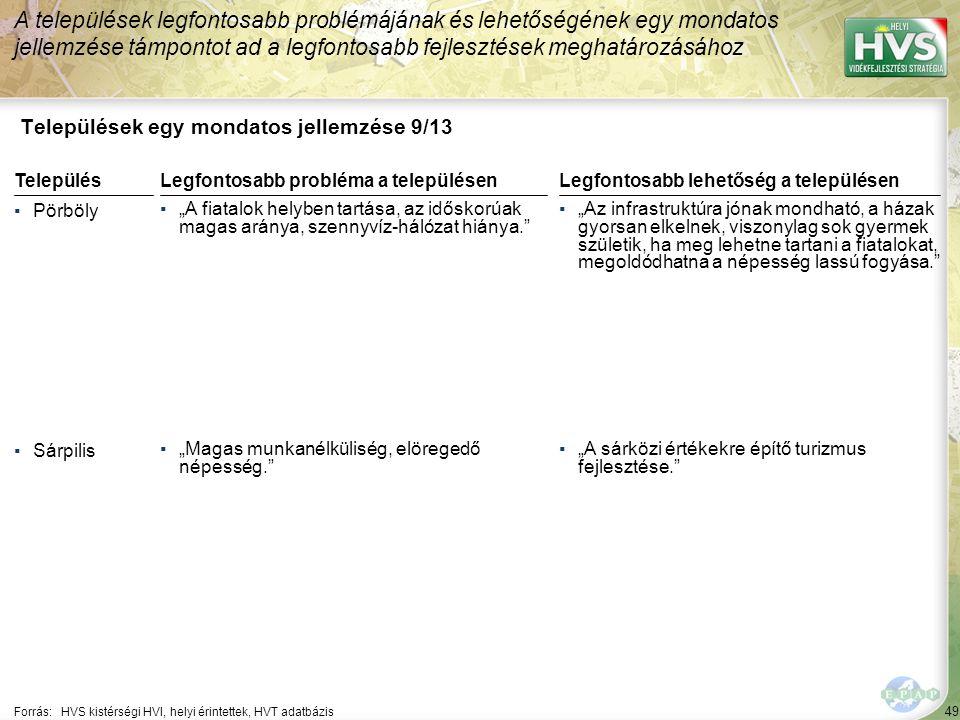 49 Települések egy mondatos jellemzése 9/13 A települések legfontosabb problémájának és lehetőségének egy mondatos jellemzése támpontot ad a legfontos