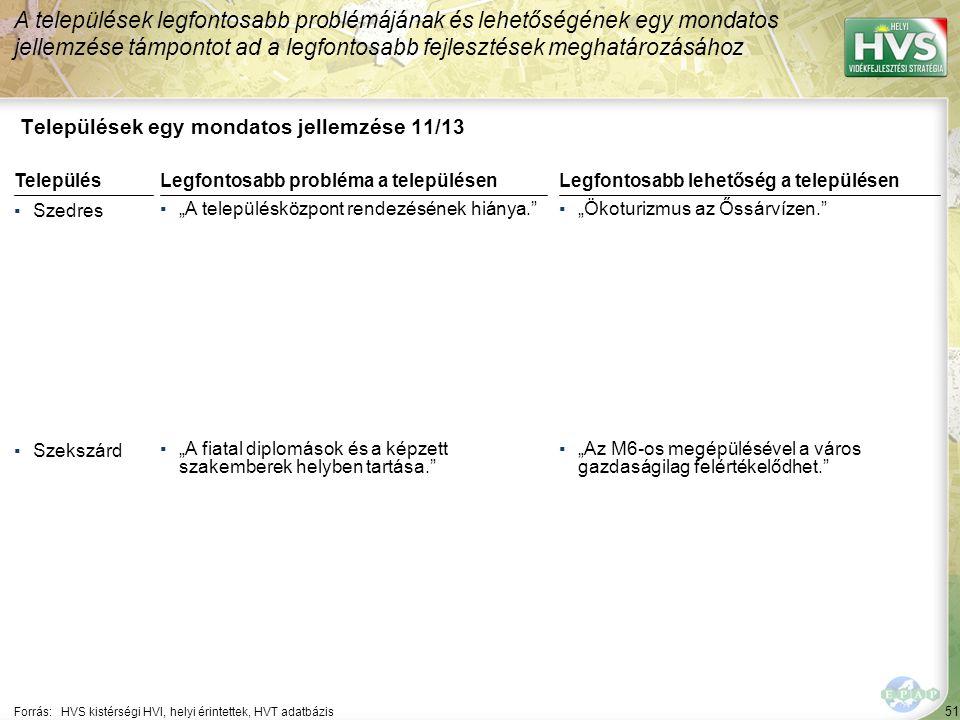 51 Települések egy mondatos jellemzése 11/13 A települések legfontosabb problémájának és lehetőségének egy mondatos jellemzése támpontot ad a legfonto