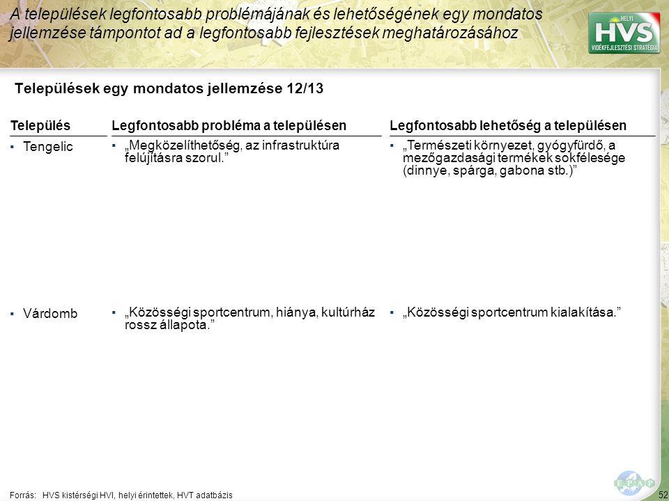 """52 Települések egy mondatos jellemzése 12/13 A települések legfontosabb problémájának és lehetőségének egy mondatos jellemzése támpontot ad a legfontosabb fejlesztések meghatározásához Forrás:HVS kistérségi HVI, helyi érintettek, HVT adatbázis TelepülésLegfontosabb probléma a településen ▪Tengelic ▪""""Megközelíthetőség, az infrastruktúra felújításra szorul. ▪Várdomb ▪""""Közösségi sportcentrum, hiánya, kultúrház rossz állapota. Legfontosabb lehetőség a településen ▪""""Természeti környezet, gyógyfürdő, a mezőgazdasági termékek sokfélesége (dinnye, spárga, gabona stb.) ▪""""Közösségi sportcentrum kialakítása."""