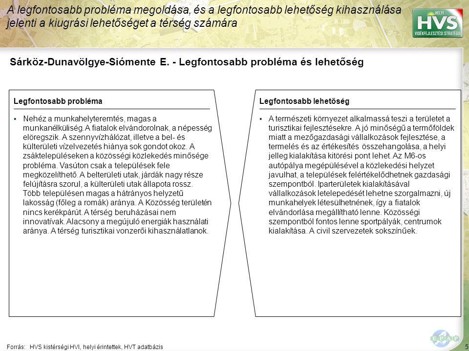 5 Sárköz-Dunavölgye-Siómente E. - Legfontosabb probléma és lehetőség A legfontosabb probléma megoldása, és a legfontosabb lehetőség kihasználása jelen