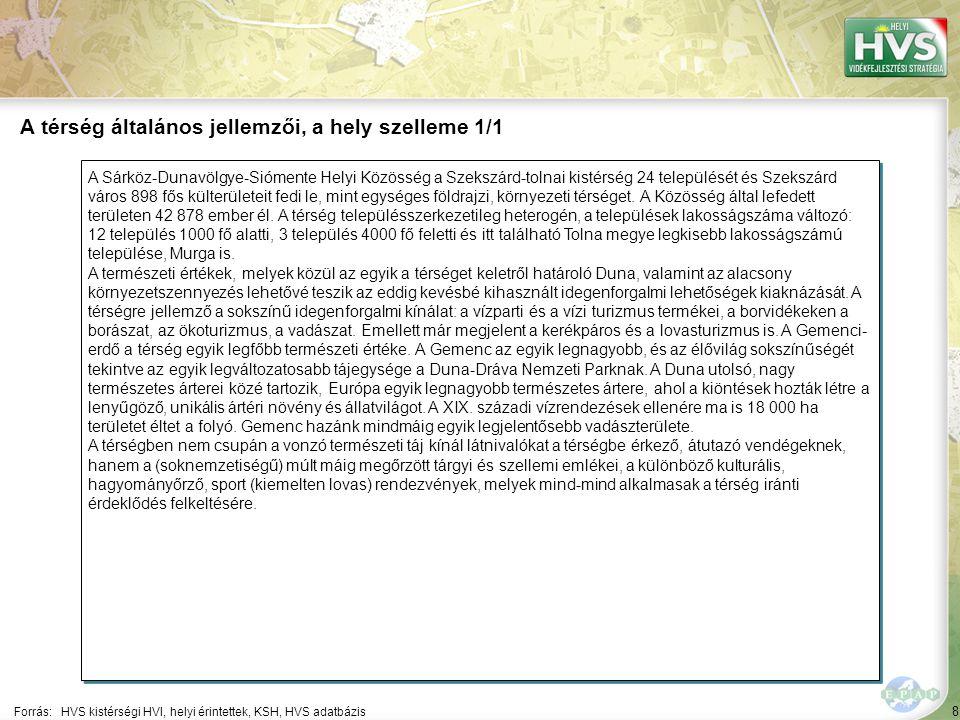 8 A Sárköz-Dunavölgye-Siómente Helyi Közösség a Szekszárd-tolnai kistérség 24 települését és Szekszárd város 898 fős külterületeit fedi le, mint egysé