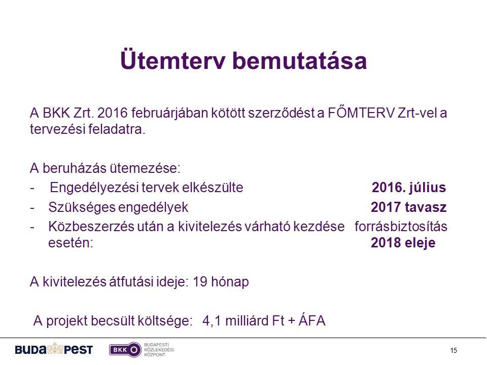 Ütemterv bemutatása A BKK Zrt.