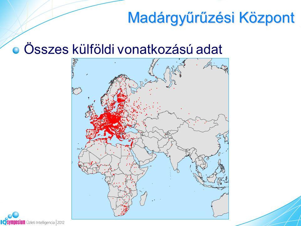 Madárgyűrűzési Központ Összes külföldi vonatkozású adat