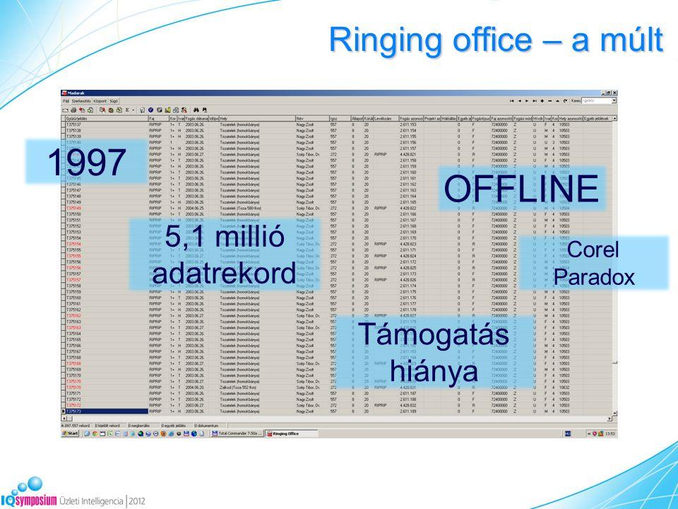 Ringing office – a múlt 1997 5,1 millió adatrekord Támogatás hiánya OFFLINE Corel Paradox