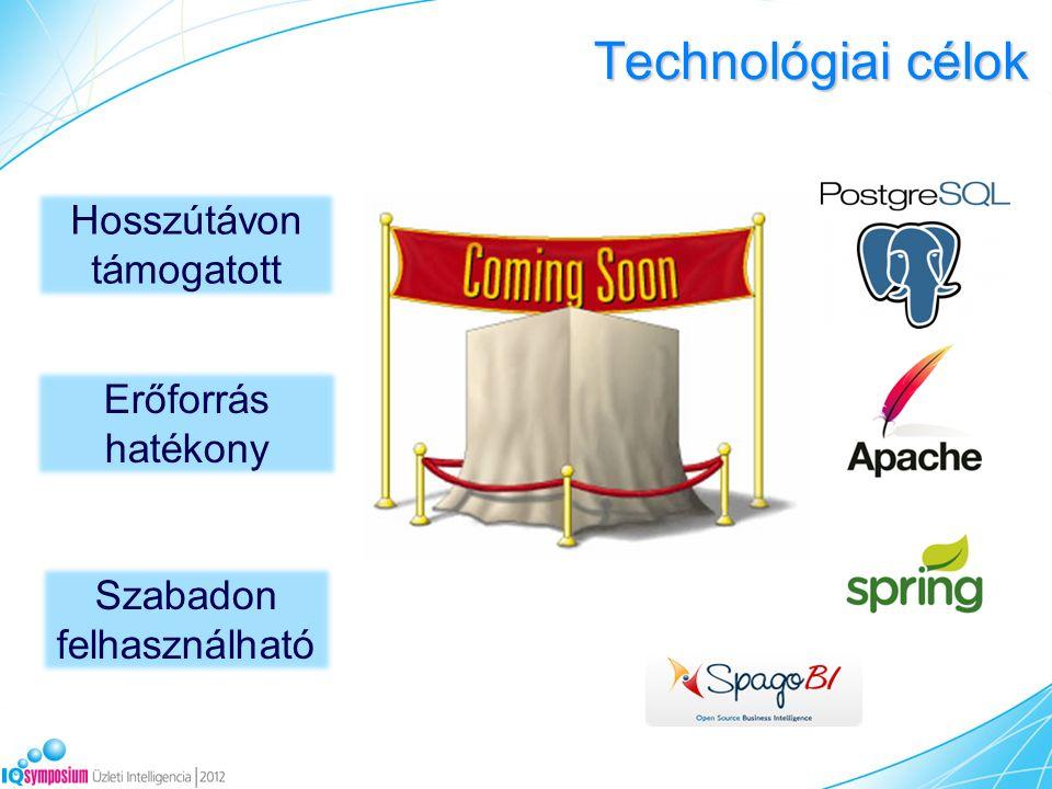 Technológiai célok Szabadon felhasználható Hosszútávon támogatott Erőforrás hatékony