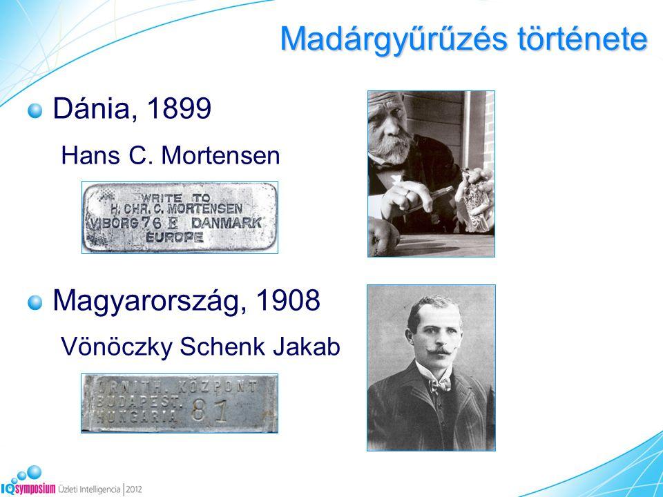 Madárgyűrűzés története Dánia, 1899 Hans C. Mortensen Magyarország, 1908 Vönöczky Schenk Jakab