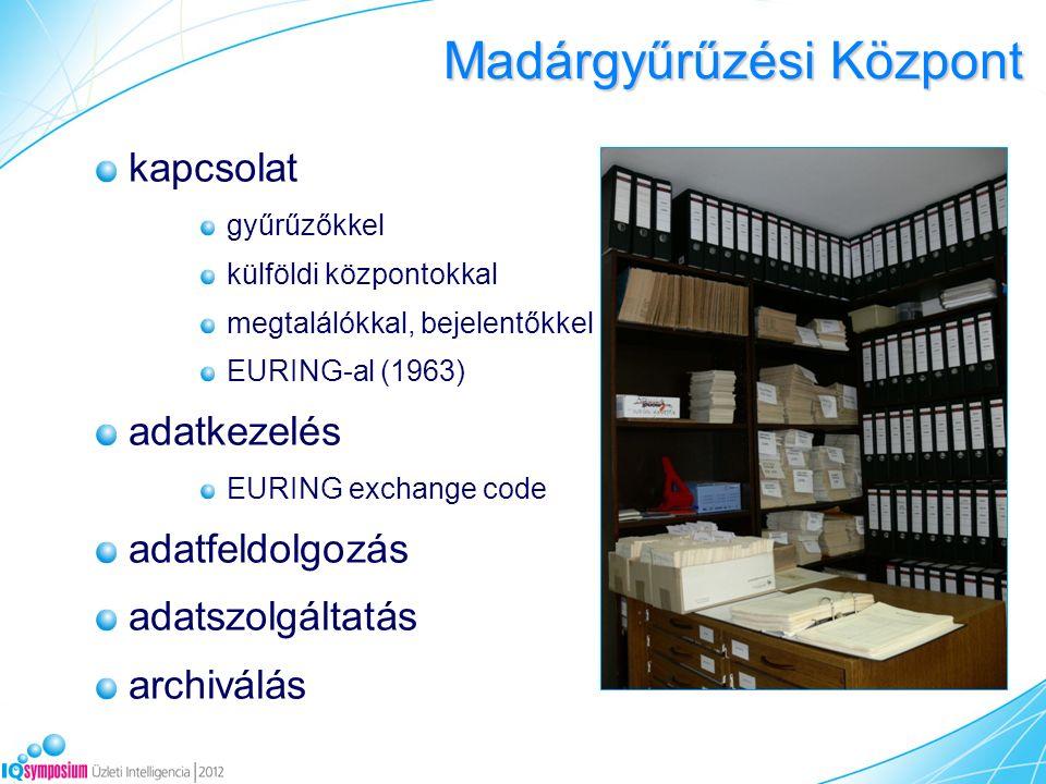 Madárgyűrűzési Központ kapcsolat gyűrűzőkkel külföldi központokkal megtalálókkal, bejelentőkkel EURING-al (1963) adatkezelés EURING exchange code adat