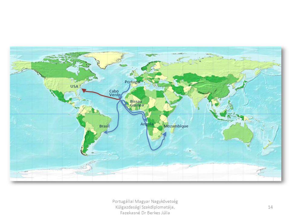 Zöldfoki szigetek téglától a szállodai logisztikáig vámmentesen az USA-ba Afrika, a jövő kontinense Angola - olajpénz Dél-Amerika, elhagyott piacaink Brazília Venezuela 13 Portugáliai Magyar Nagykövetség Külgazdasági Szakdiplomatája, Fazekasné Dr Berkes Júlia