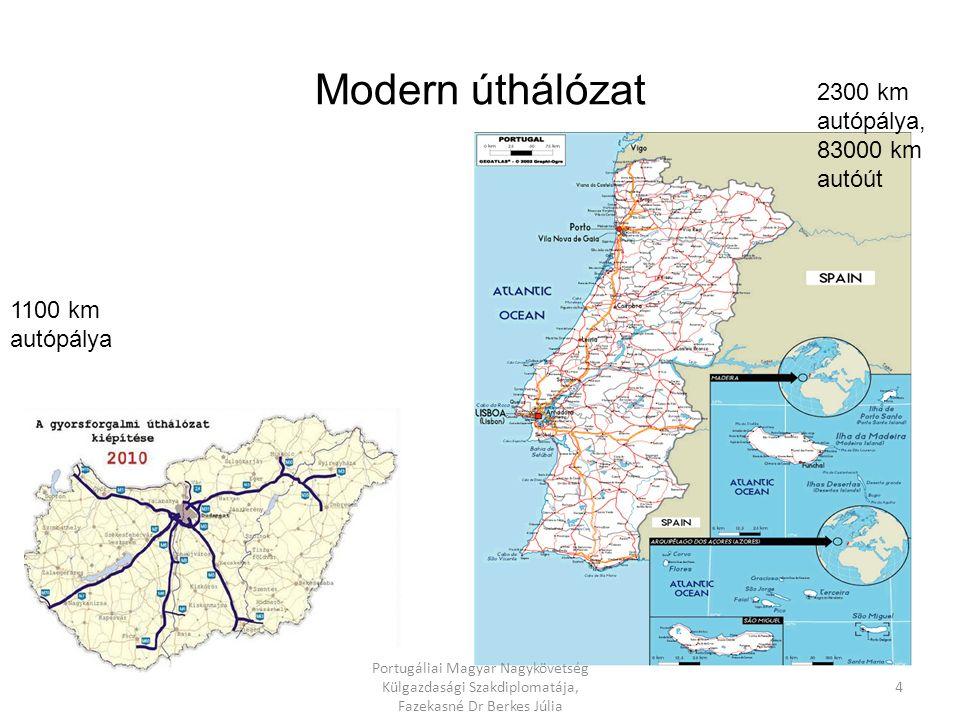 Modern úthálózat 2300 km autópálya, 83000 km autóút 1100 km autópálya 4 Portugáliai Magyar Nagykövetség Külgazdasági Szakdiplomatája, Fazekasné Dr Berkes Júlia