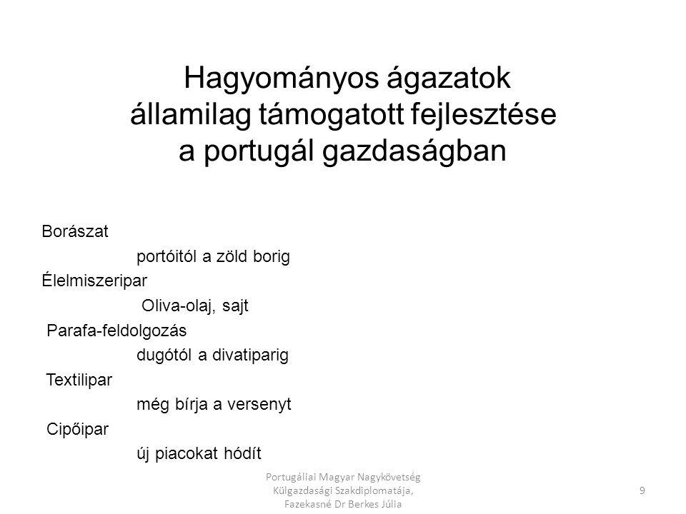 Hagyományos ágazatok államilag támogatott fejlesztése a portugál gazdaságban Borászat portóitól a zöld borig Élelmiszeripar Oliva-olaj, sajt Parafa-feldolgozás dugótól a divatiparig Textilipar még bírja a versenyt Cipőipar új piacokat hódít 9 Portugáliai Magyar Nagykövetség Külgazdasági Szakdiplomatája, Fazekasné Dr Berkes Júlia