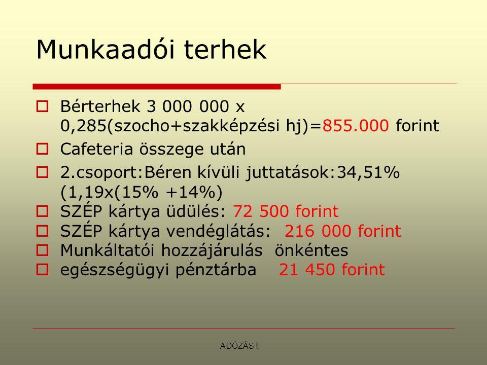 Munkaadói terhek  Bérterhek 3 000 000 x 0,285(szocho+szakképzési hj)=855.000 forint  Cafeteria összege után  2.csoport:Béren kívüli juttatások:34,51% (1,19x(15% +14%)  SZÉP kártya üdülés: 72 500 forint  SZÉP kártya vendéglátás: 216 000 forint  Munkáltatói hozzájárulás önkéntes  egészségügyi pénztárba21 450 forint ADÓZÁS I.