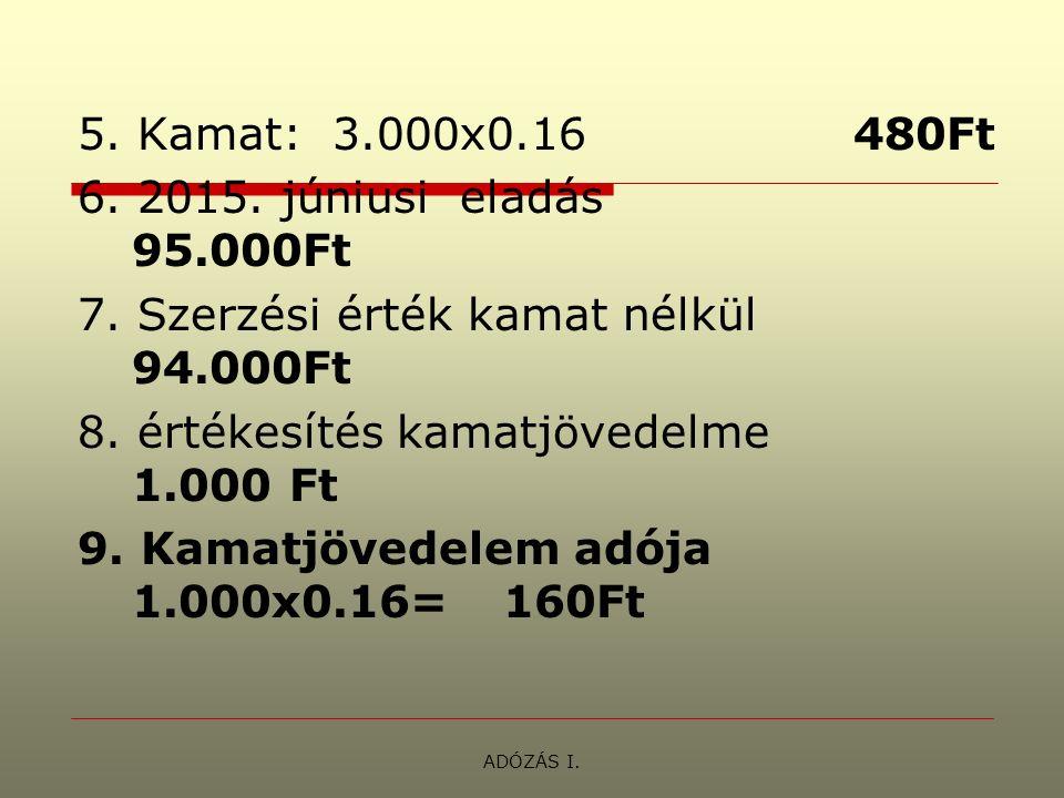 ADÓZÁS I. 5. Kamat: 3.000x0.16 480Ft 6. 2015. júniusi eladás 95.000Ft 7.