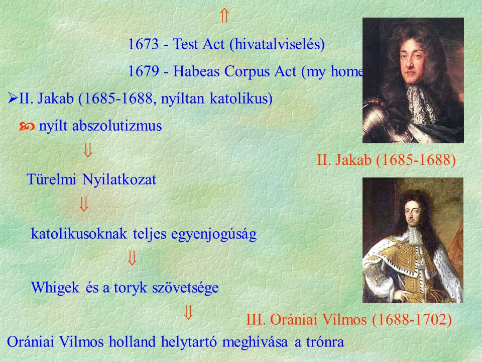  1673 - Test Act (hivatalviselés) 1679 - Habeas Corpus Act (my home is my castle)  II.