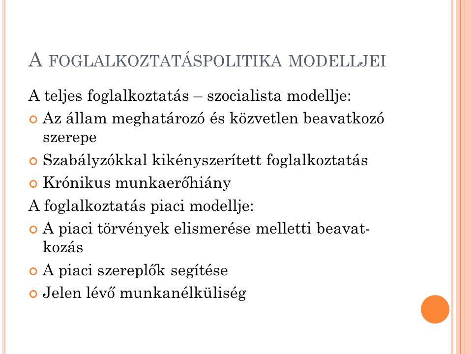 A FOGLALKOZTATÁSPOLITIKA MODELLJEI A teljes foglalkoztatás – szocialista modellje: Az állam meghatározó és közvetlen beavatkozó szerepe Szabályzókkal kikényszerített foglalkoztatás Krónikus munkaerőhiány A foglalkoztatás piaci modellje: A piaci törvények elismerése melletti beavat- kozás A piaci szereplők segítése Jelen lévő munkanélküliség