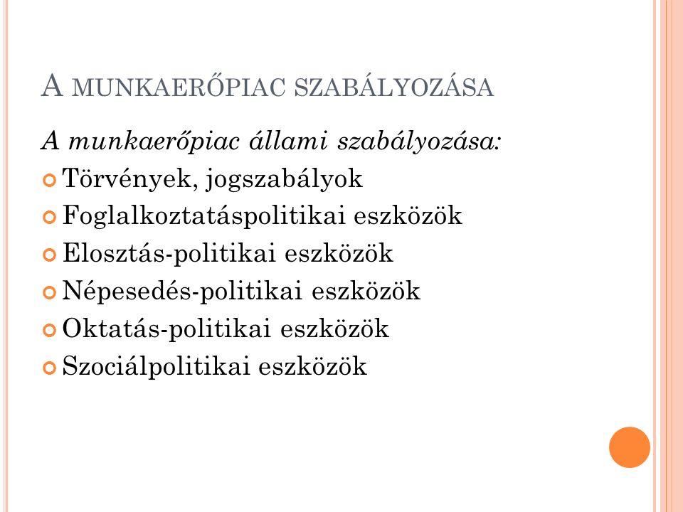 A MUNKAERŐPIAC SZABÁLYOZÁSA A munkaerőpiac állami szabályozása: Törvények, jogszabályok Foglalkoztatáspolitikai eszközök Elosztás-politikai eszközök Népesedés-politikai eszközök Oktatás-politikai eszközök Szociálpolitikai eszközök