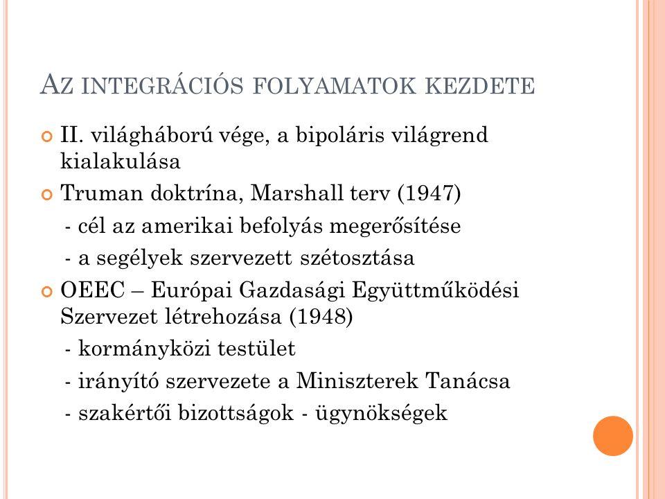 A Z INTEGRÁCIÓS FOLYAMATOK KEZDETE II.