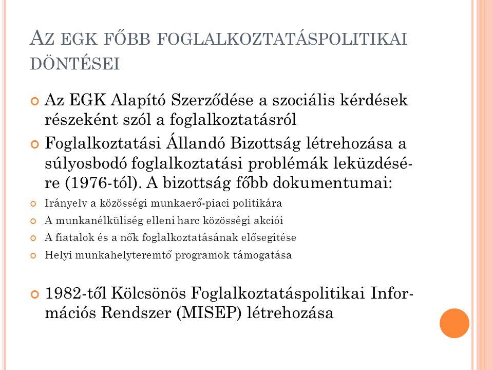 A Z EGK FŐBB FOGLALKOZTATÁSPOLITIKAI DÖNTÉSEI Az EGK Alapító Szerződése a szociális kérdések részeként szól a foglalkoztatásról Foglalkoztatási Állandó Bizottság létrehozása a súlyosbodó foglalkoztatási problémák leküzdésé- re (1976-tól).