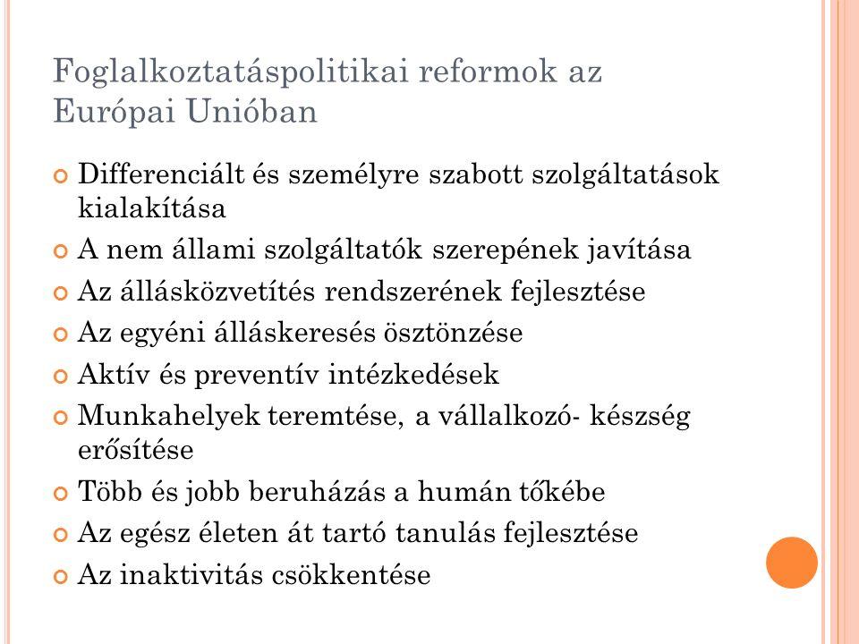 Foglalkoztatáspolitikai reformok az Európai Unióban Differenciált és személyre szabott szolgáltatások kialakítása A nem állami szolgáltatók szerepének javítása Az állásközvetítés rendszerének fejlesztése Az egyéni álláskeresés ösztönzése Aktív és preventív intézkedések Munkahelyek teremtése, a vállalkozó- készség erősítése Több és jobb beruházás a humán tőkébe Az egész életen át tartó tanulás fejlesztése Az inaktivitás csökkentése