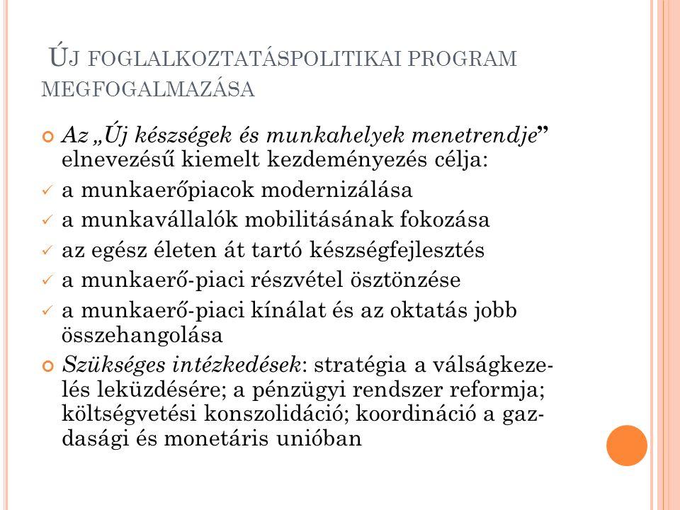 """Ú J FOGLALKOZTATÁSPOLITIKAI PROGRAM MEGFOGALMAZÁSA Az """"Új készségek és munkahelyek menetrendje elnevezésű kiemelt kezdeményezés célja: a munkaerőpiacok modernizálása a munkavállalók mobilitásának fokozása az egész életen át tartó készségfejlesztés a munkaerő-piaci részvétel ösztönzése a munkaerő-piaci kínálat és az oktatás jobb összehangolása Szükséges intézkedések : stratégia a válságkeze- lés leküzdésére; a pénzügyi rendszer reformja; költségvetési konszolidáció; koordináció a gaz- dasági és monetáris unióban"""
