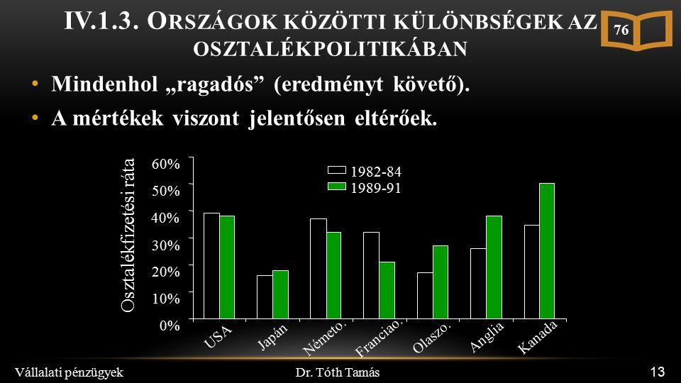 Dr. Tóth Tamás Vállalati pénzügyek 13 IV.1.3.