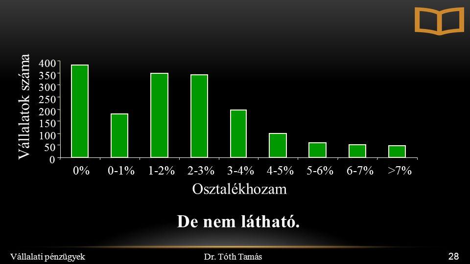 Dr. Tóth Tamás Vállalati pénzügyek 28 0 50 100 150 200 250 300 350 400 0%0-1%1-2%2-3%3-4%4-5%5-6%6-7%>7% Osztalékhozam Vállalatok száma De nem látható