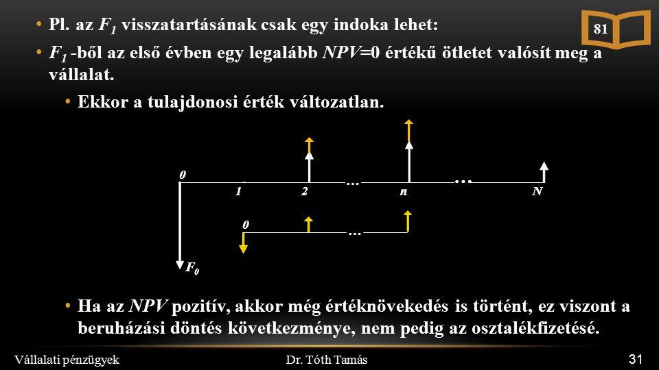 Dr. Tóth Tamás Vállalati pénzügyek 31 Pl.