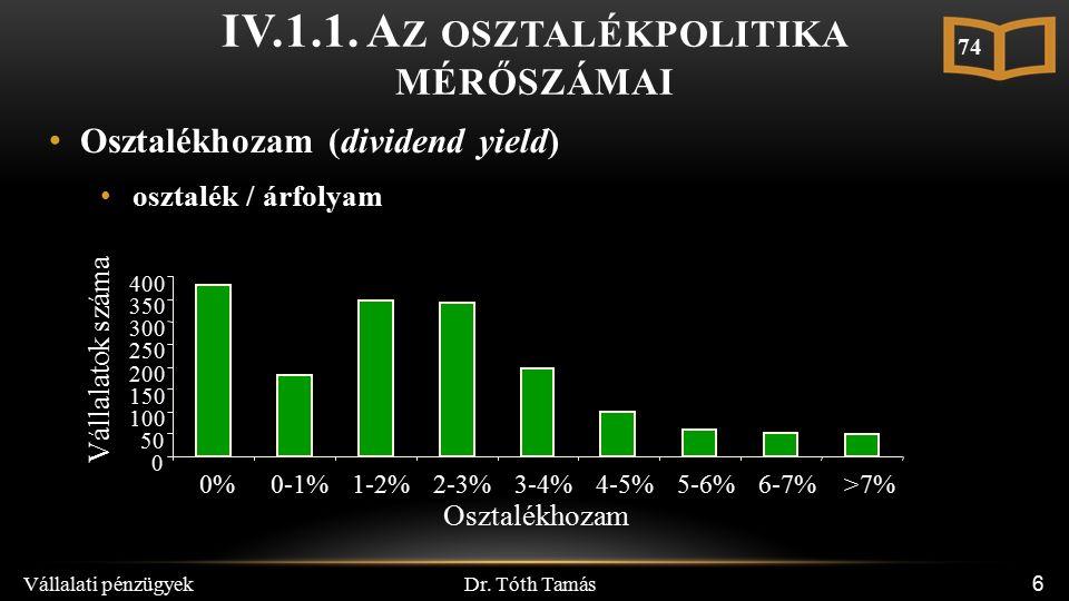 Dr. Tóth Tamás Vállalati pénzügyek 6 IV.1.1.