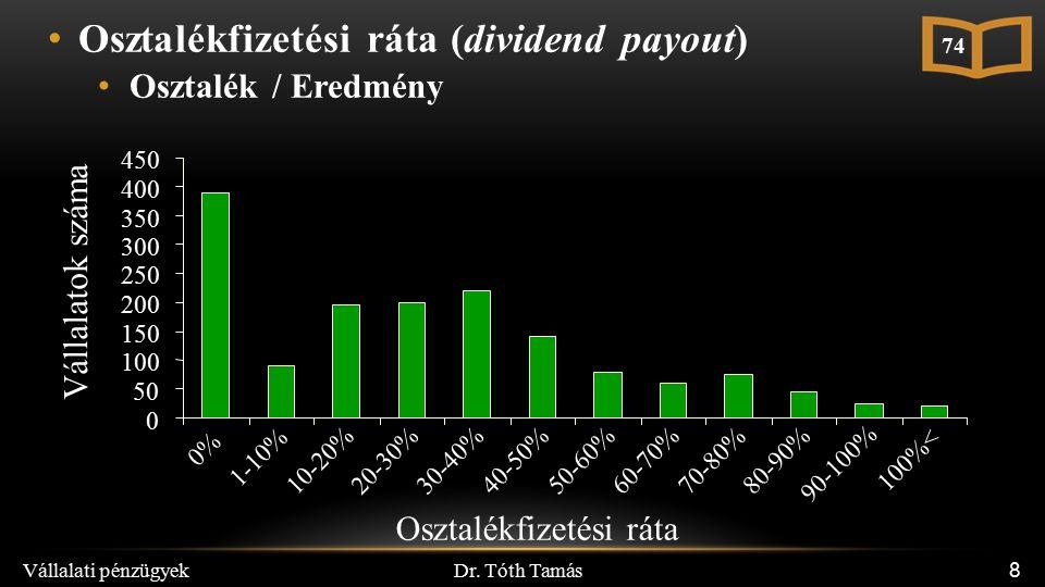 Dr. Tóth Tamás Vállalati pénzügyek 8 Osztalékfizetési ráta (dividend payout) Osztalék / Eredmény 74 0 50 100 150 200 250 300 350 400 450 0% 1-10% 10-2