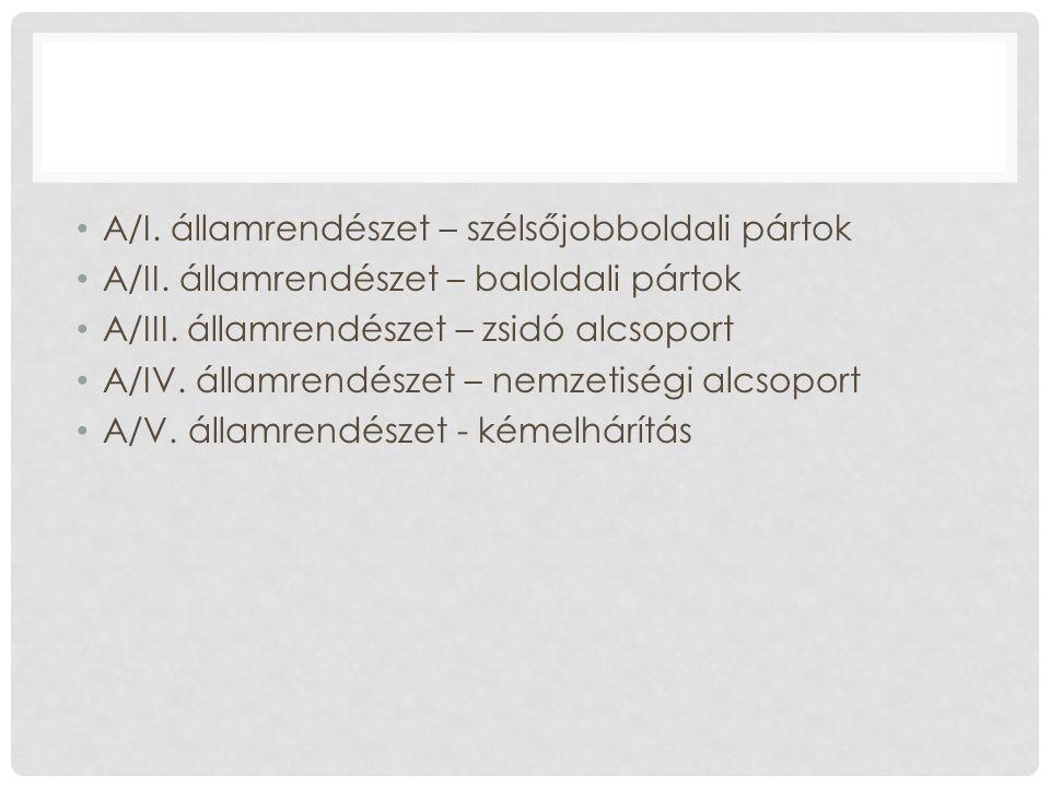 A/I. államrendészet – szélsőjobboldali pártok A/II.