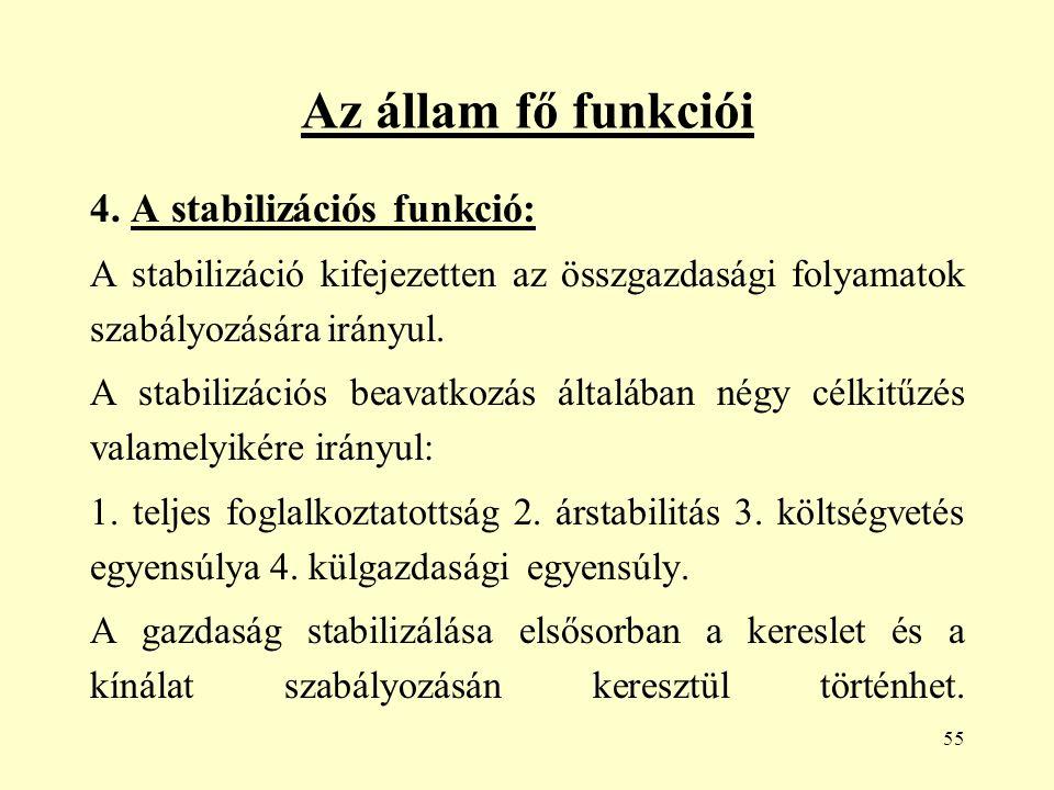 55 Az állam fő funkciói 4.