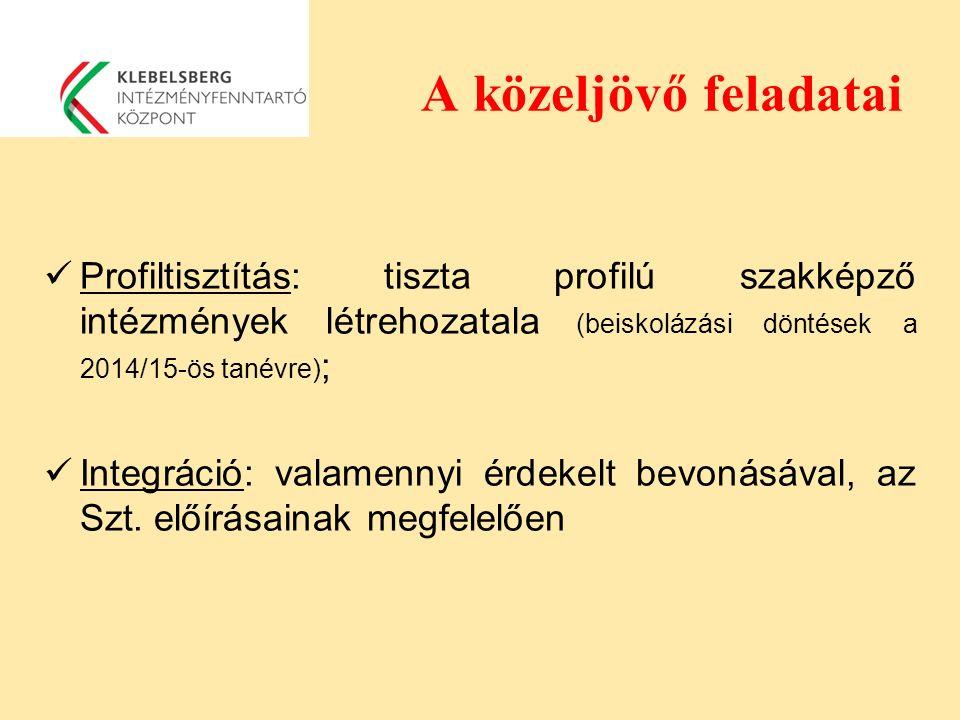 A közeljövő feladatai Profiltisztítás: tiszta profilú szakképző intézmények létrehozatala (beiskolázási döntések a 2014/15-ös tanévre) ; Integráció: v